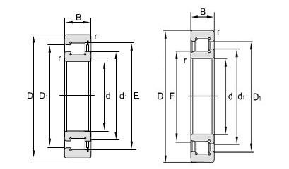 Single Row  NCF Series