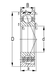 Ceramic Angular Contact Ball Bearings