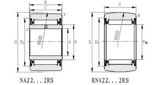 NA22...2RS Series