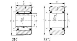 STO Series
